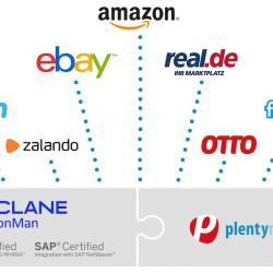 Thumbnail-Foto: Multi-Channel-Strategie für SAP-Systeme